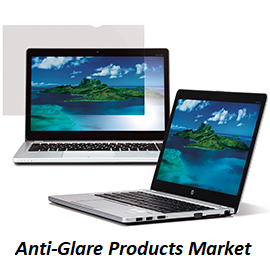 Anti-Glare Products Market1