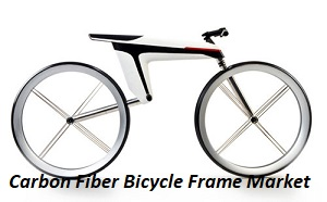 Carbon Fiber Bicycle Frame Market