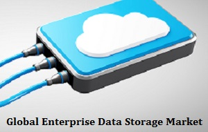 Enterprise Data Storage Market