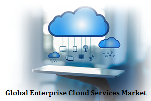 enterprise cloud services market
