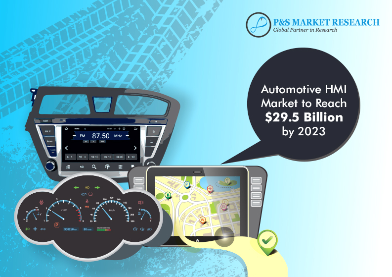 Automotive-HMI