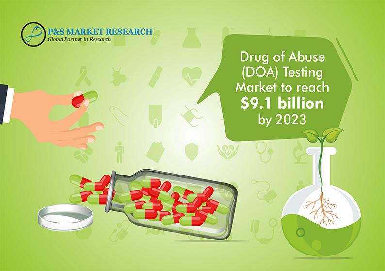 Drug-of-Abuse-(DOA)-Testing