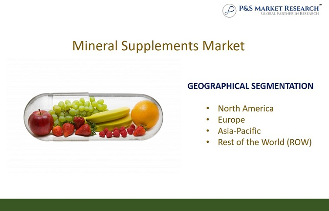 Minerals Supplements Market