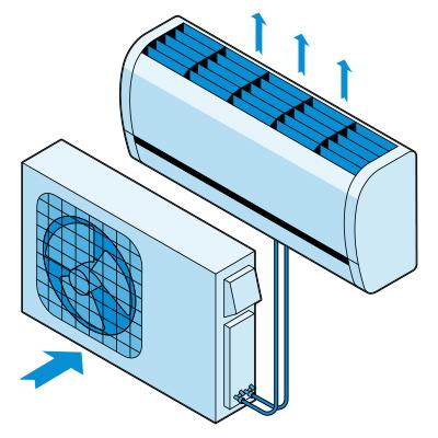 CR-BG-Heat-Pump-Ductless