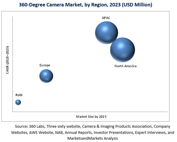 360-degree-camera-market1