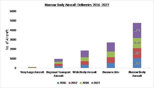 Aircraft Seating Market 1