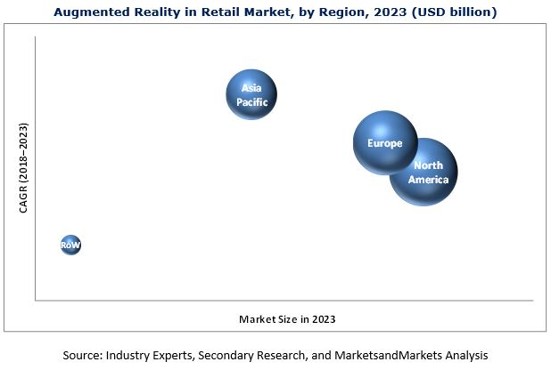 augmented-reality-retail-market1