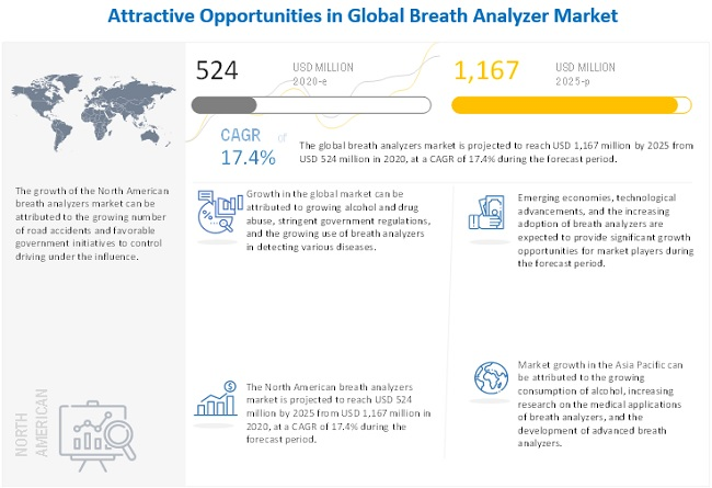breath-analyzers-market5