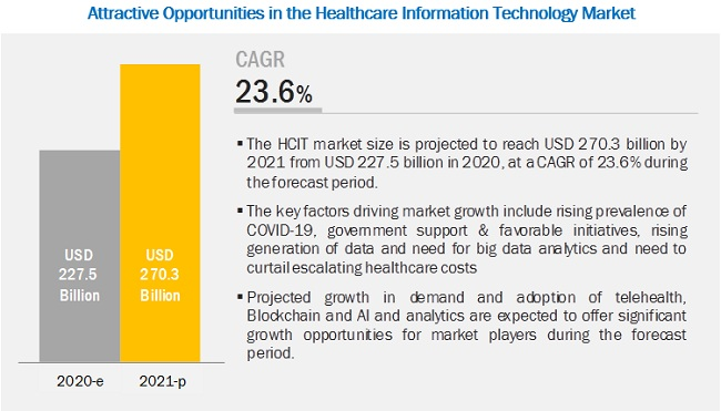 covid-19-impact-on-healthcare-it-market (1)
