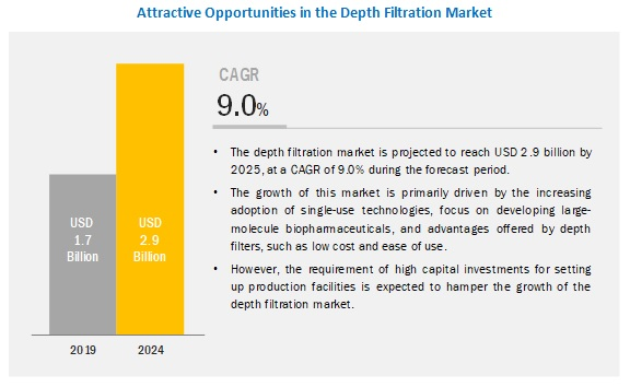 depth-filtration-market2