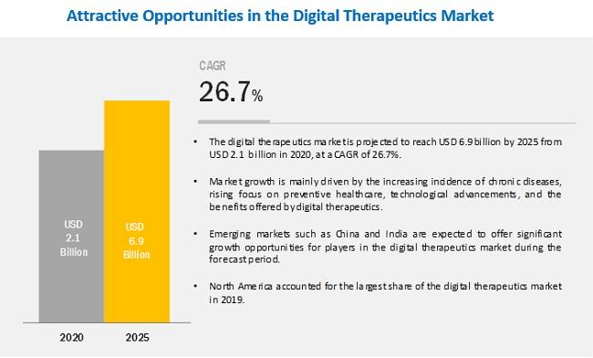 digital-therapeutics-market5
