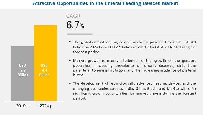 enteral-feeding-device-market4
