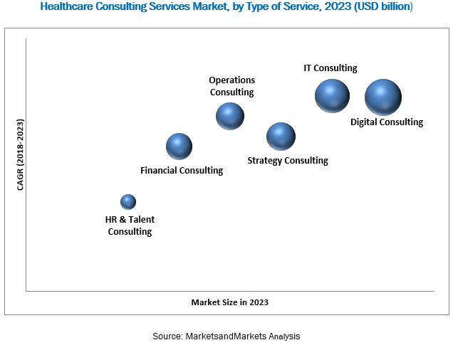 healthcare-consulting-service-market1 (1)