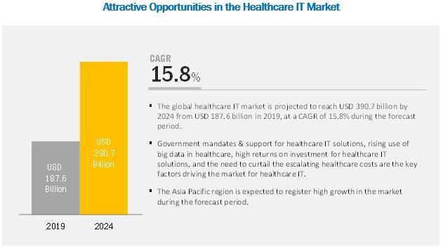 healthcare-it-market5