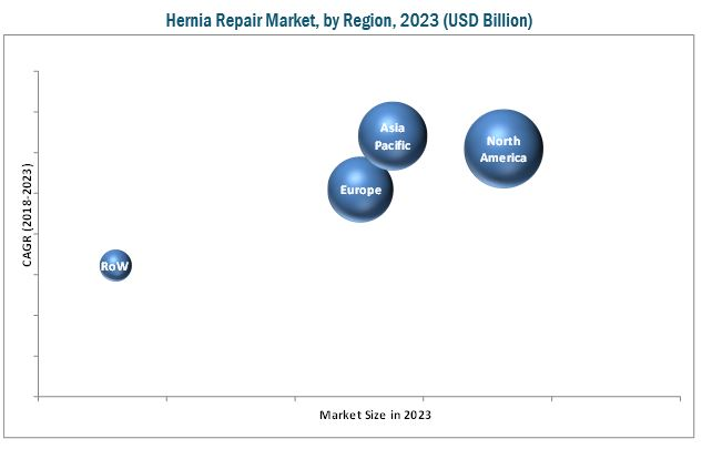 hernia-repair-market1 (1)