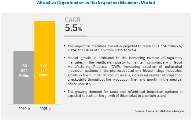 inspection-machines-market1