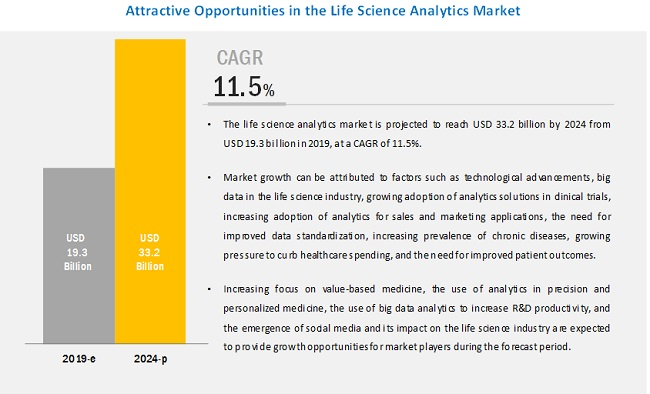 life-science-analytic-market3