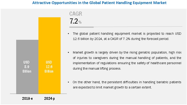patient-handling-equipment-market5