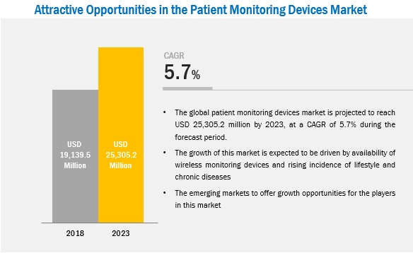 patient-healthcare-monitoring-systems-devices-market7
