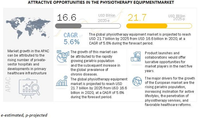 physiotherapy-equipment-market8 (2)