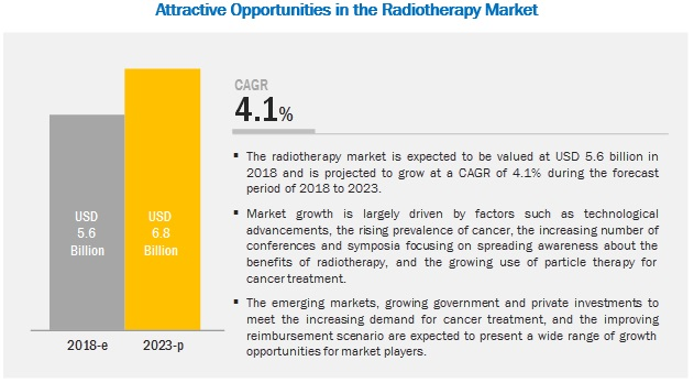 radiotherapy-market4 (1)