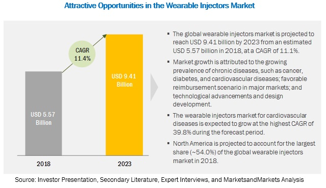 wearable-injector-market2
