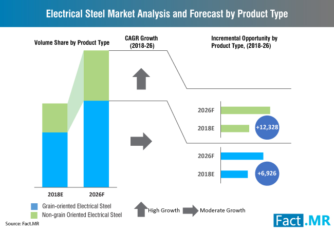 electrical-steel-market-0[1]