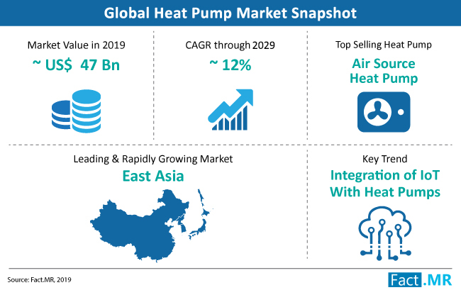 heat-pump-snapshot