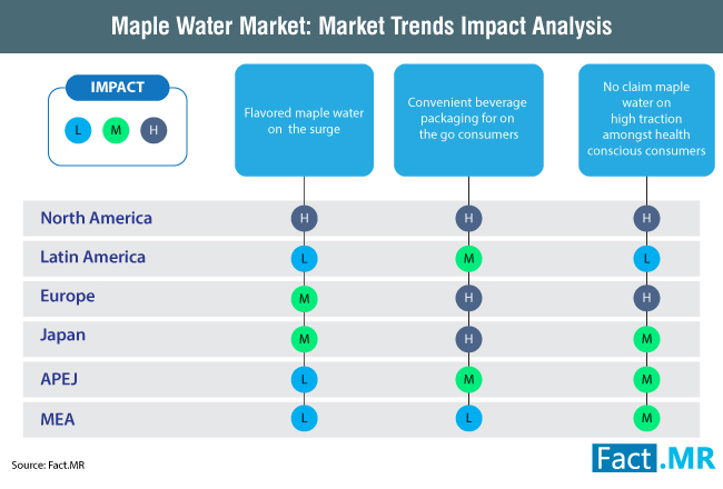 maple-water-market-market-trends-impact-analysis
