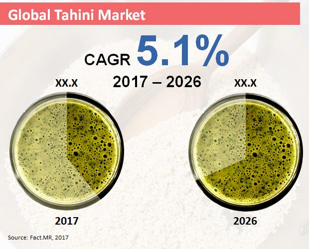 tahini-market