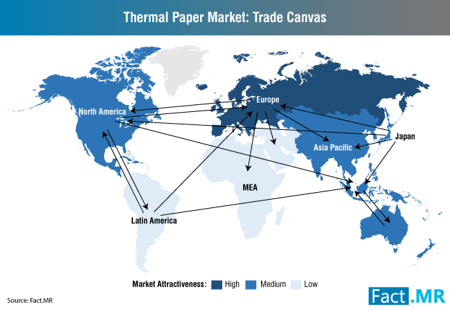 thermal-paper-market-trade-canvas