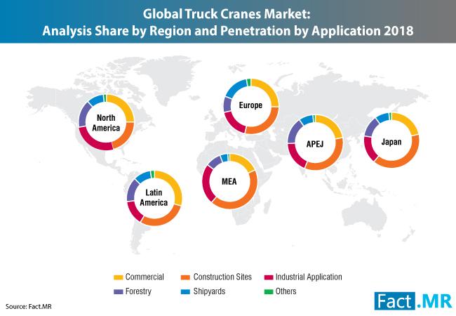 truck-crane-market-1[1]