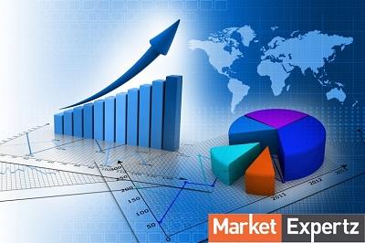 3D Viewing Software Market