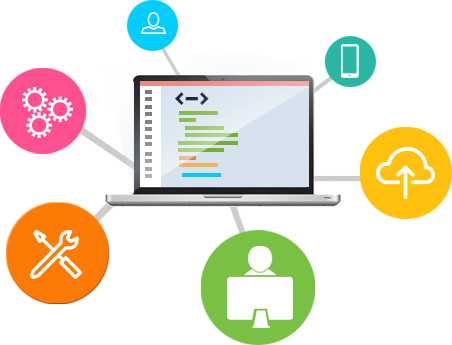Application Modernization Services