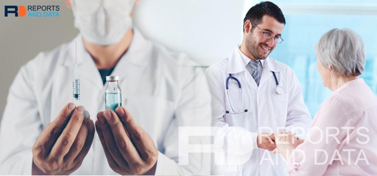 Biological Safety Testing Market (1)