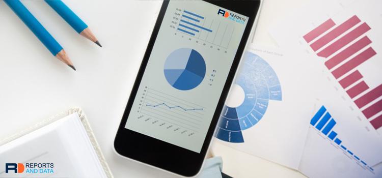 Enterprise Business Analytics Software Market