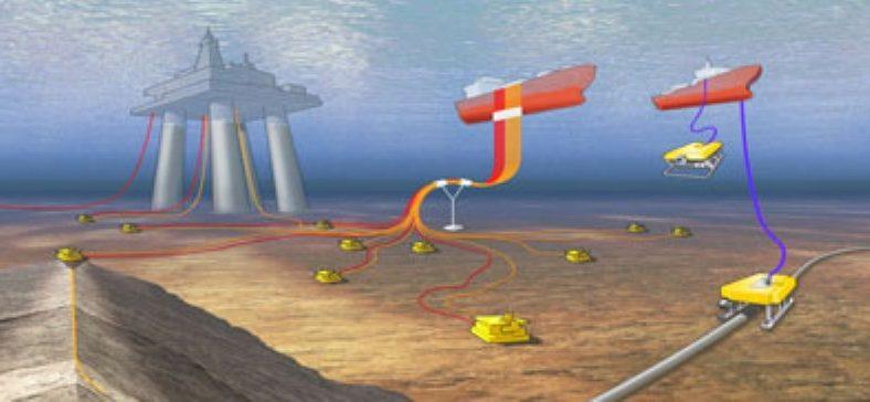 Oil & Gas Subsea Umbilicals, Risers & Flowlines (SURF)