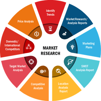 Analytical Standards Market