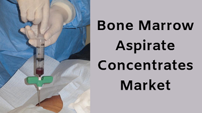 Bone Marrow Aspirate Concentrates Market