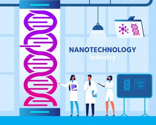 Healthcare Nanotechnology (Nanomedicine) Market