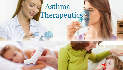 asthma therapeutics