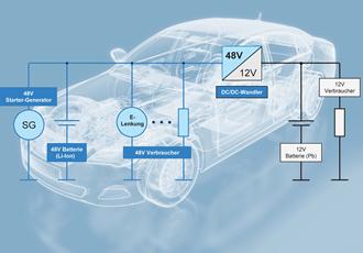 Automotive 48V System Market