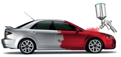 Automotive Paint Market