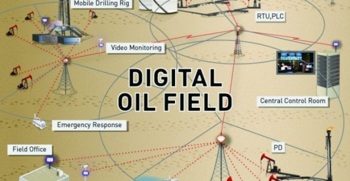 Digital Oilfield Solutions Market