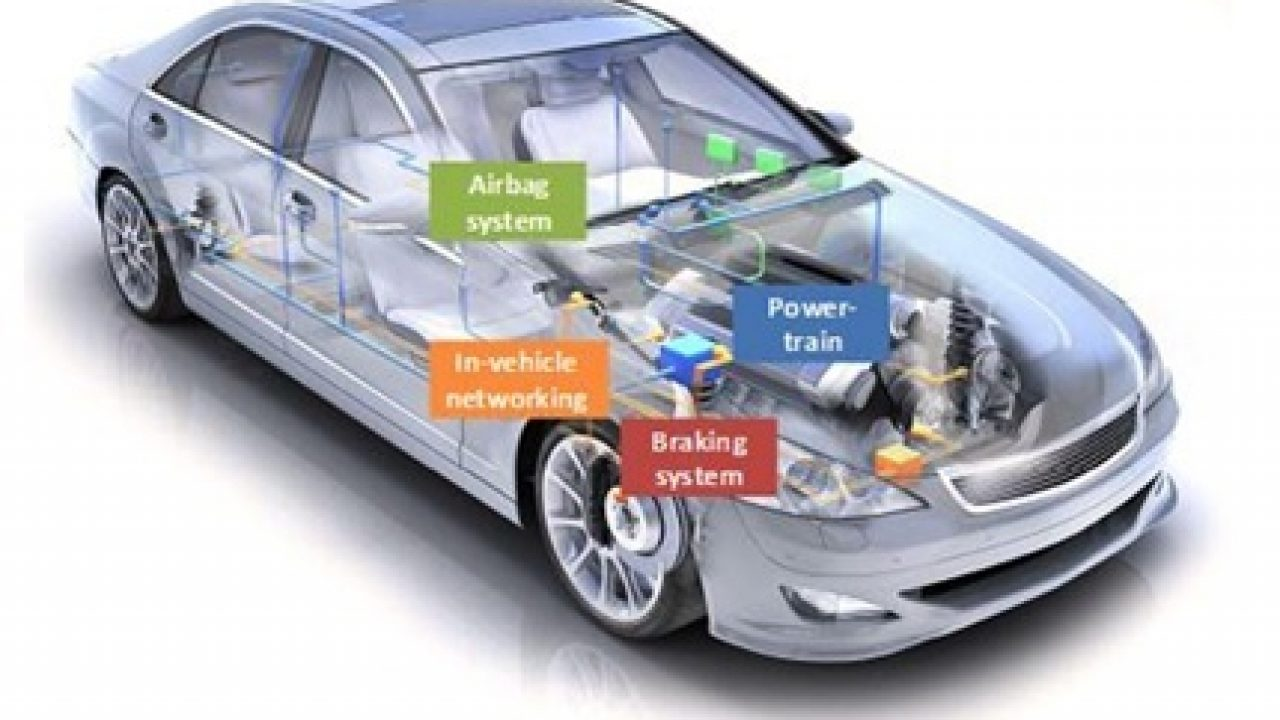 Embedded Systems in Automobile Market