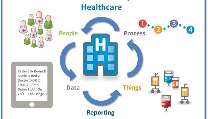 Microservices in Healthcare Market