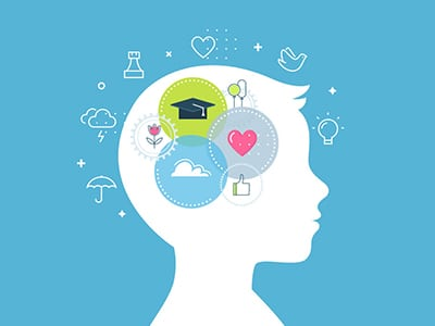 Social and Emotional Learning (SEL) Market
