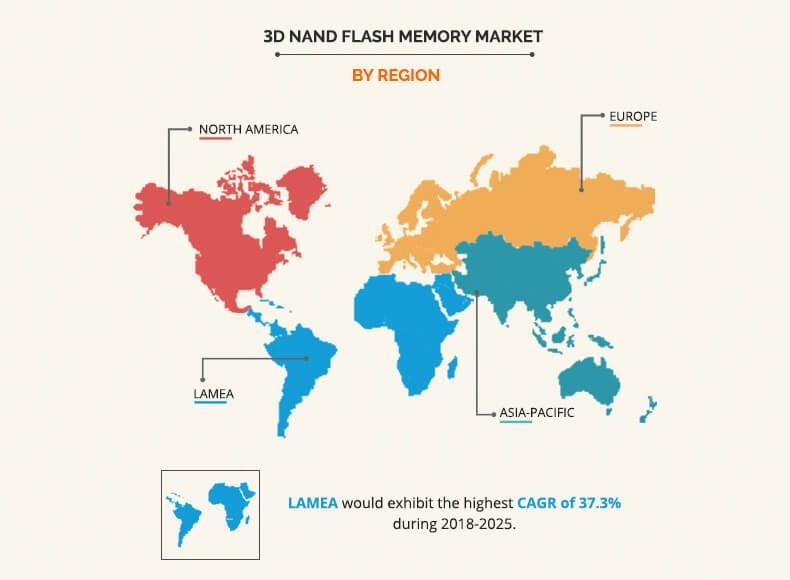 3D NAND Flash Memory Market1