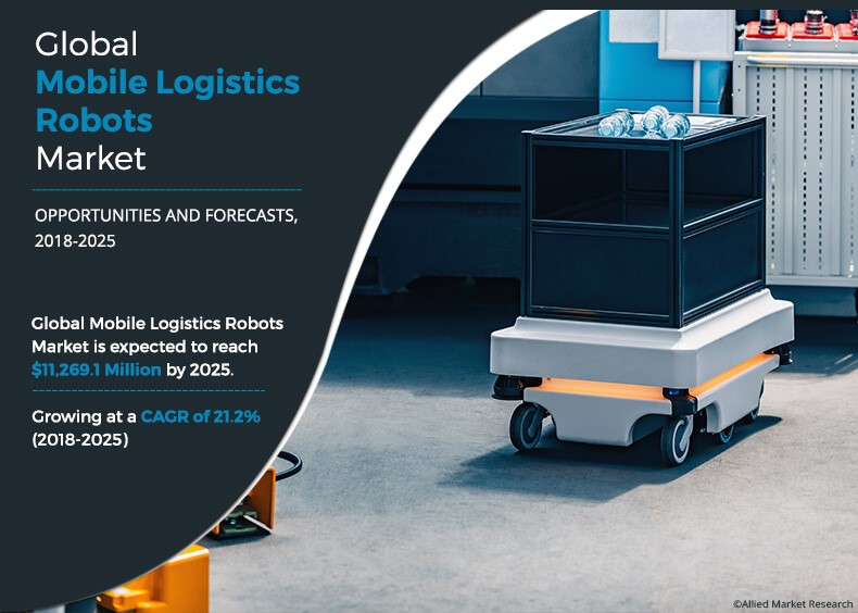 Mobile Logistics Robot Market