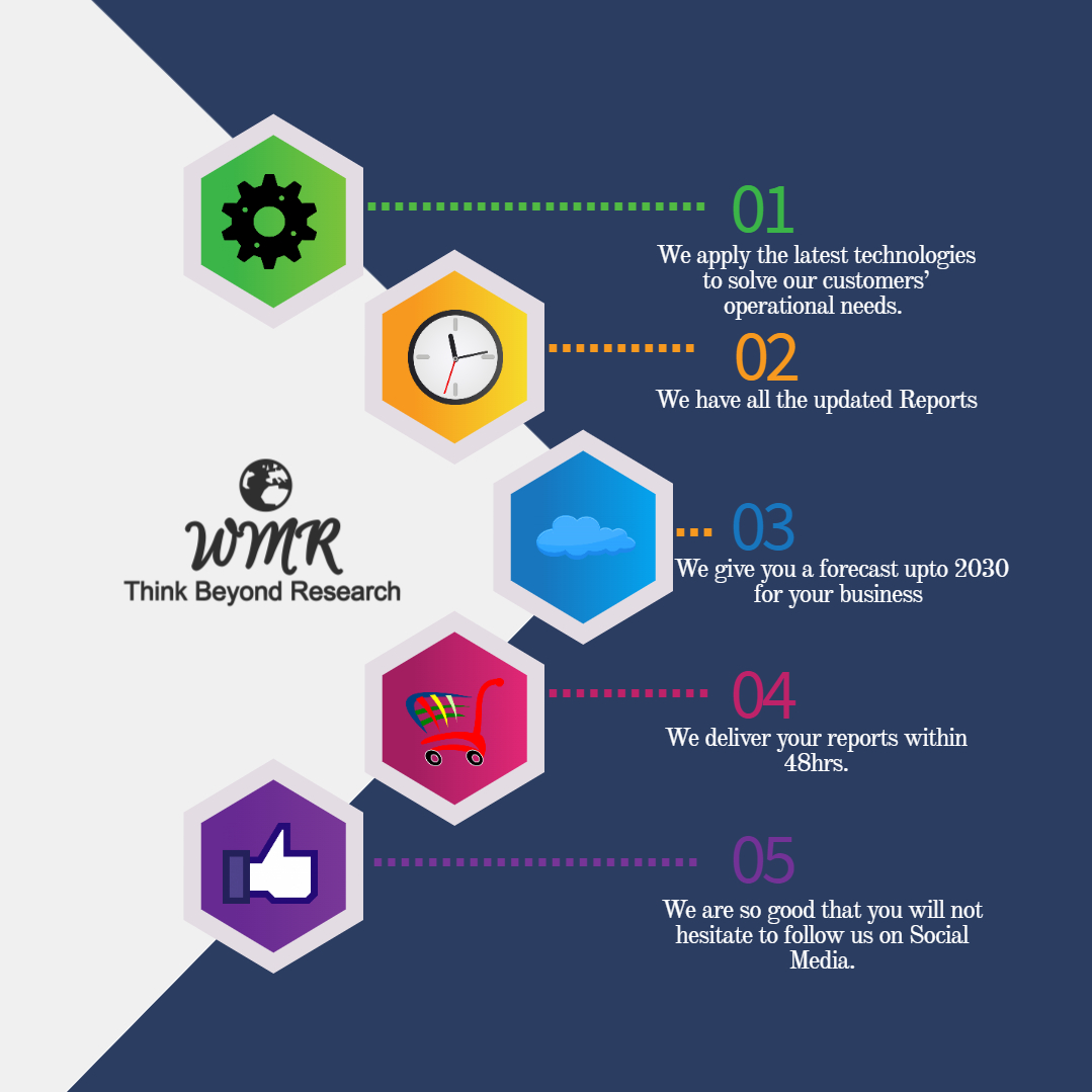 Copy of info graphic elements - Made with PosterMyWall